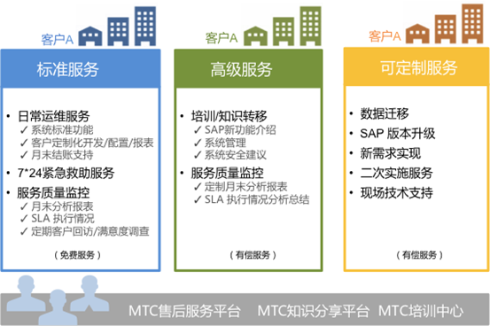 mtc~2120s接线图