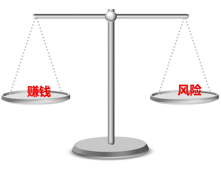 财务金三角平衡